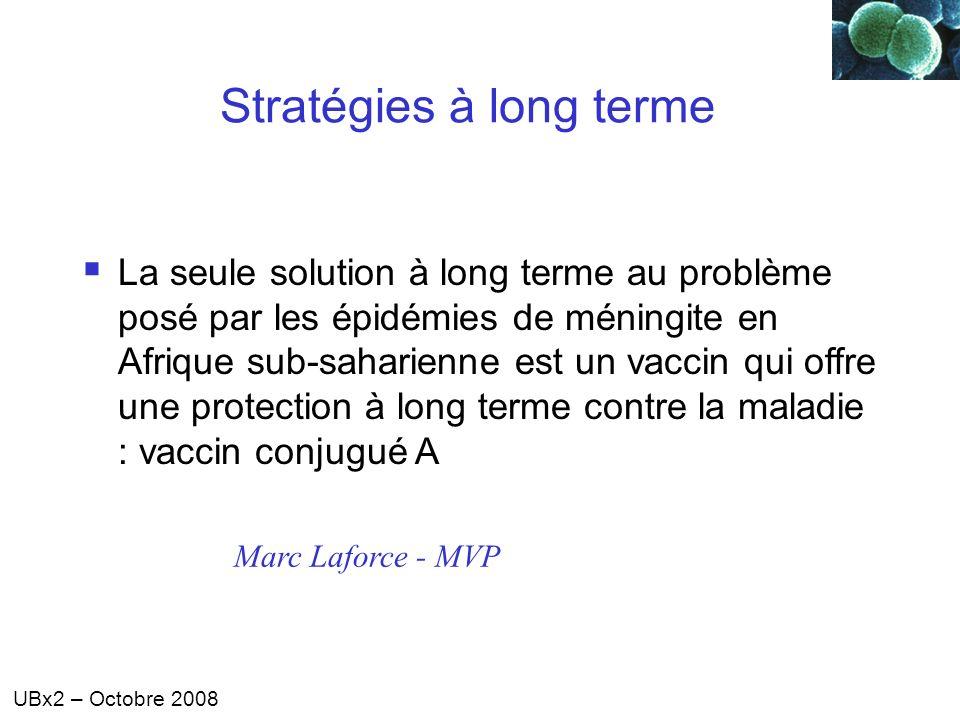 Stratégies à long terme