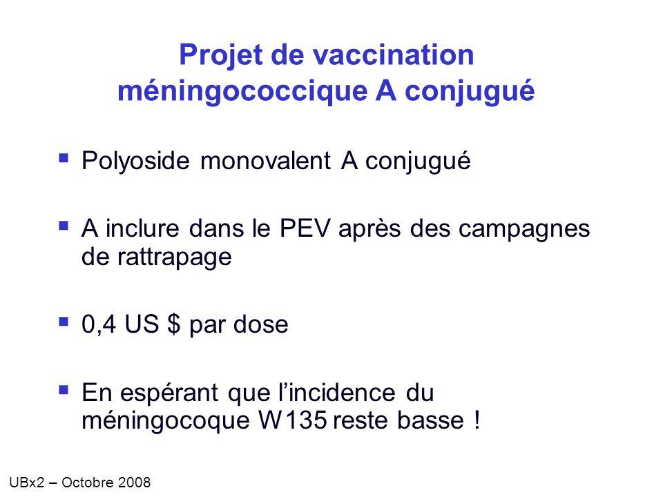 Projet de vaccination méningococcique A conjugué