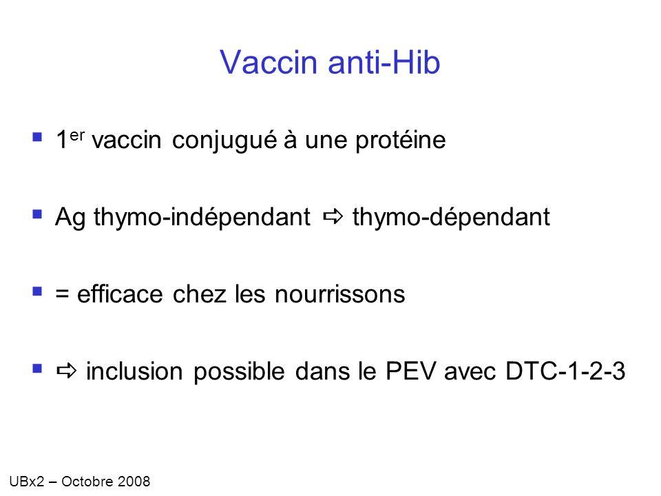 Vaccin anti-Hib 1er vaccin conjugué à une protéine