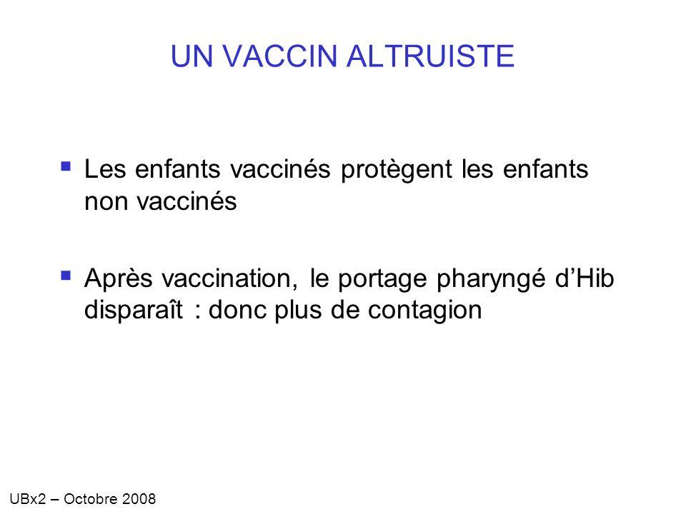 UN VACCIN ALTRUISTE Les enfants vaccinés protègent les enfants non vaccinés.