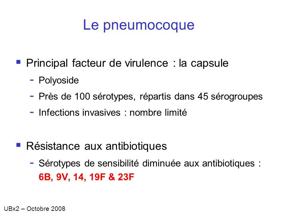 Le pneumocoque Principal facteur de virulence : la capsule