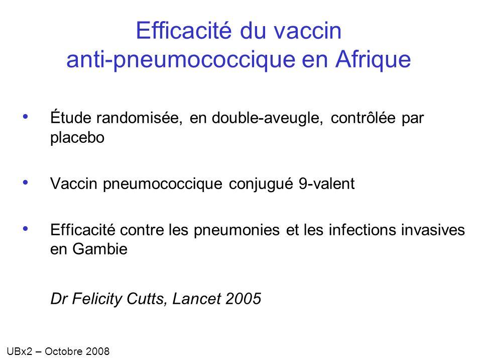 Efficacité du vaccin anti-pneumococcique en Afrique