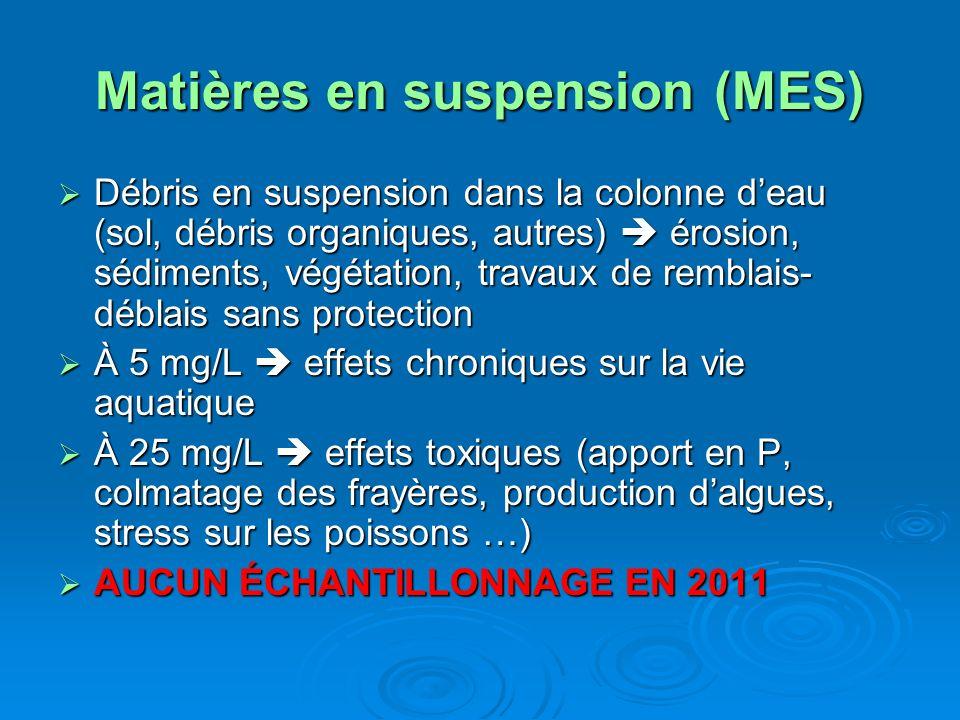 Matières en suspension (MES)