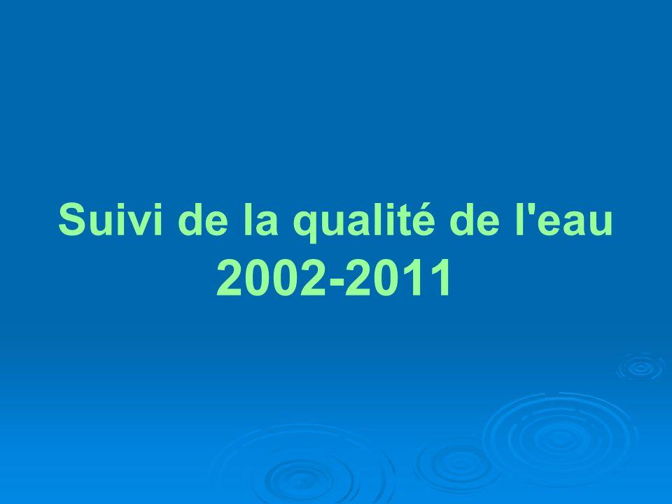 Suivi de la qualité de l eau 2002-2011