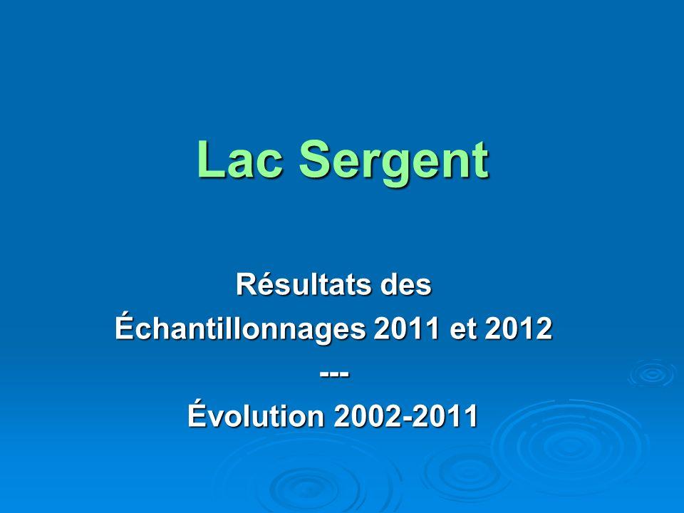 Résultats des Échantillonnages 2011 et 2012 --- Évolution 2002-2011