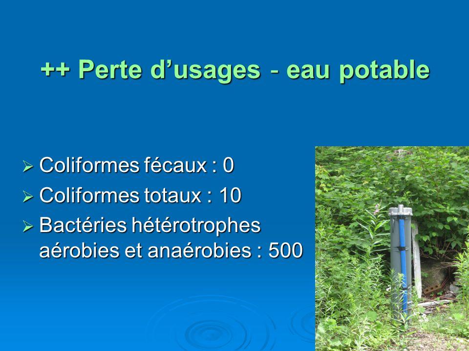 ++ Perte d'usages - eau potable
