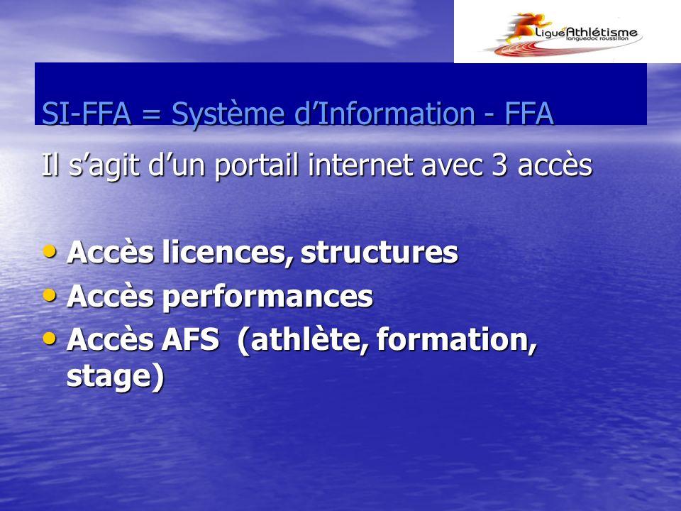 SI-FFA = Système d'Information - FFA