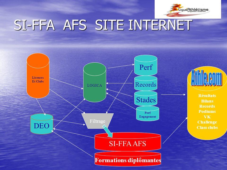 SI-FFA AFS SITE INTERNET