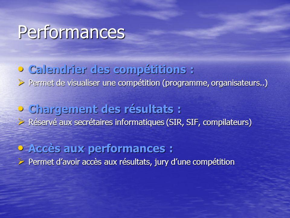 Performances Calendrier des compétitions : Chargement des résultats :