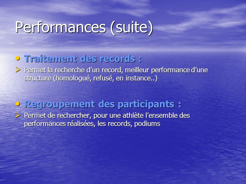 Performances (suite) Traitement des records :