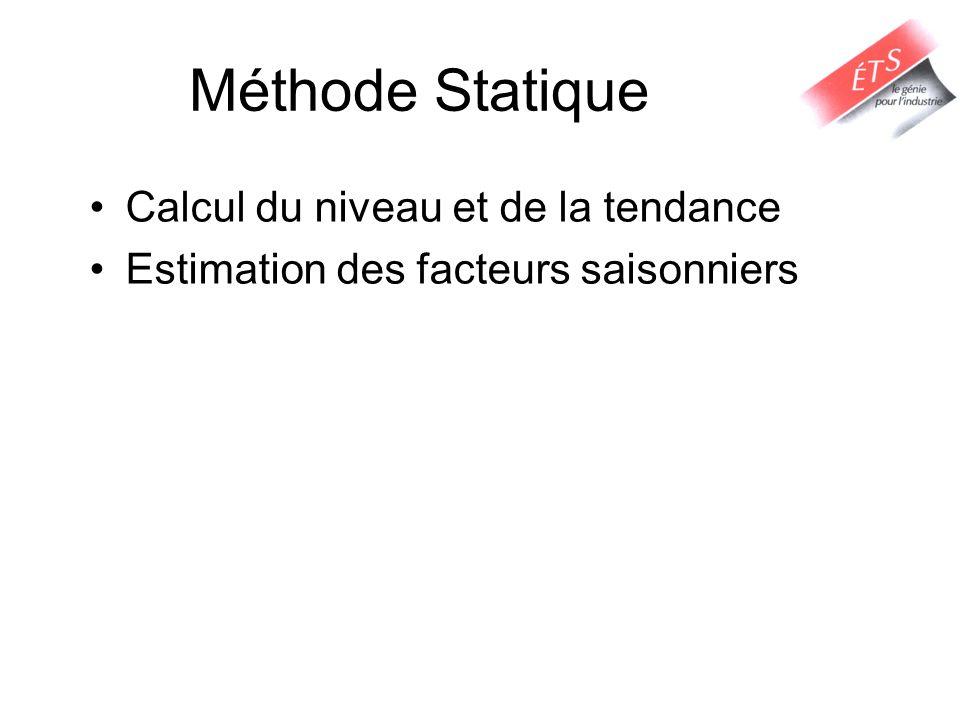Méthode Statique Calcul du niveau et de la tendance