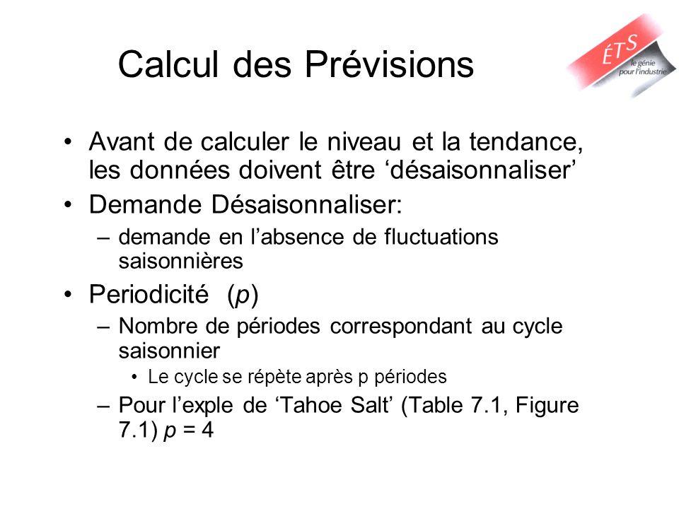 Calcul des Prévisions Avant de calculer le niveau et la tendance, les données doivent être 'désaisonnaliser'