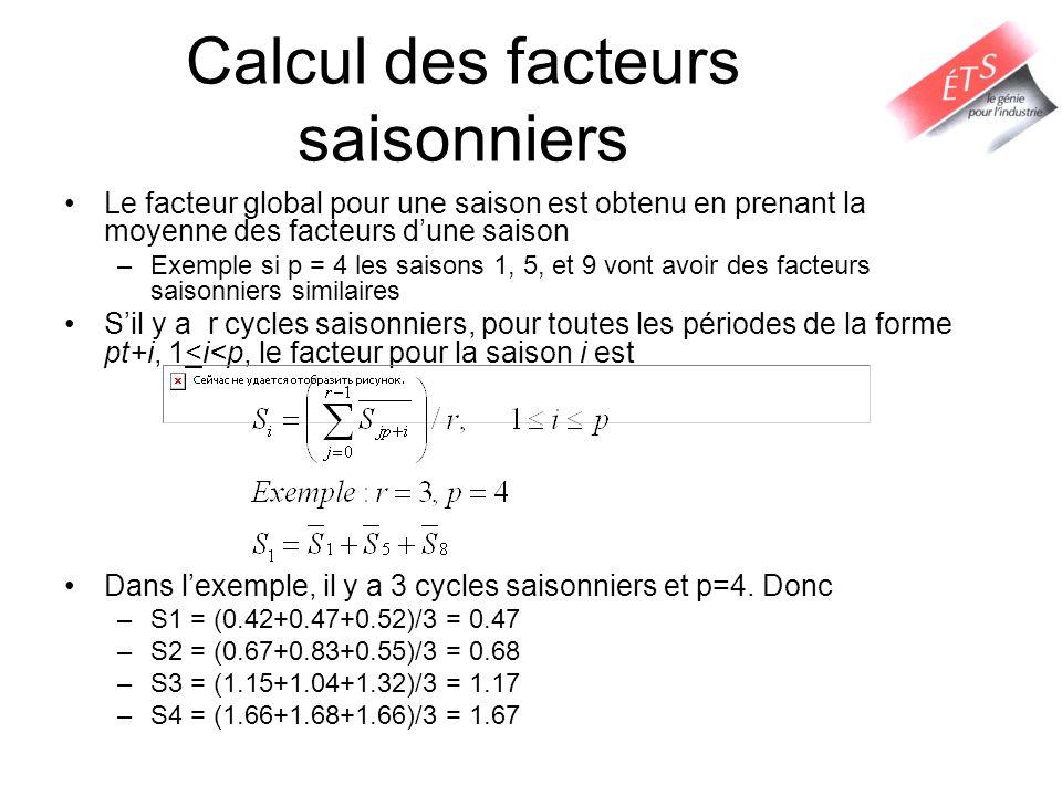 Calcul des facteurs saisonniers