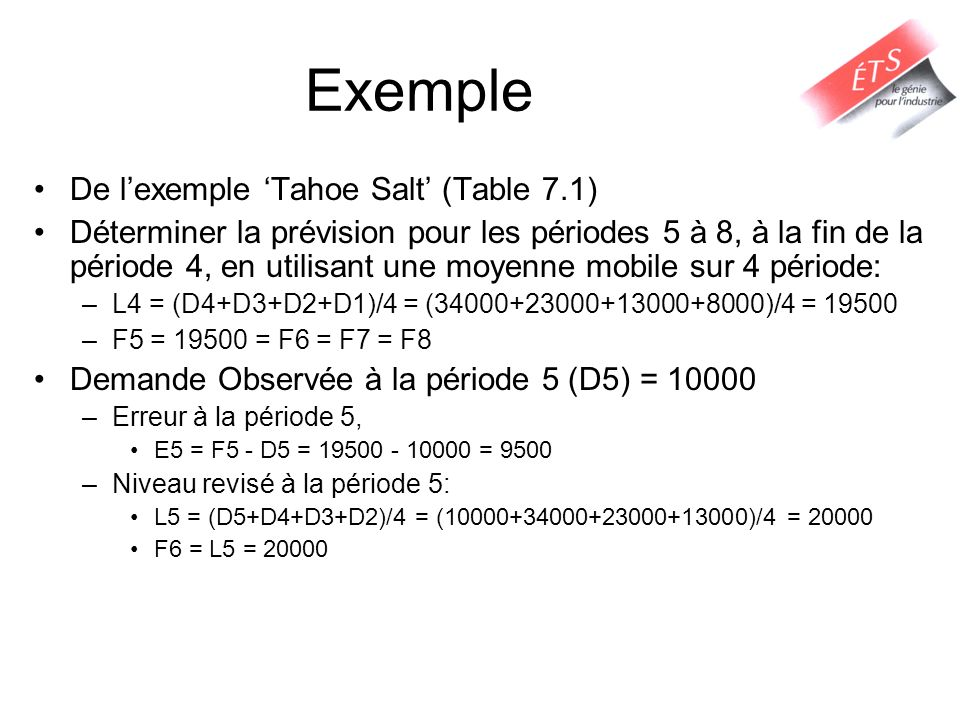 Exemple De l'exemple 'Tahoe Salt' (Table 7.1)
