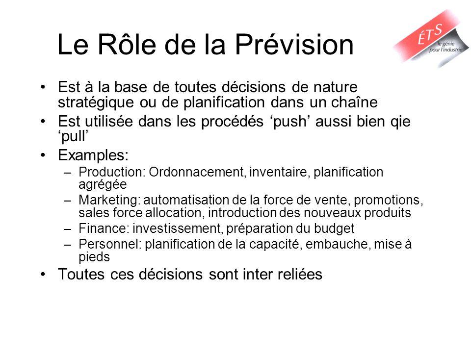 Le Rôle de la Prévision Est à la base de toutes décisions de nature stratégique ou de planification dans un chaîne.