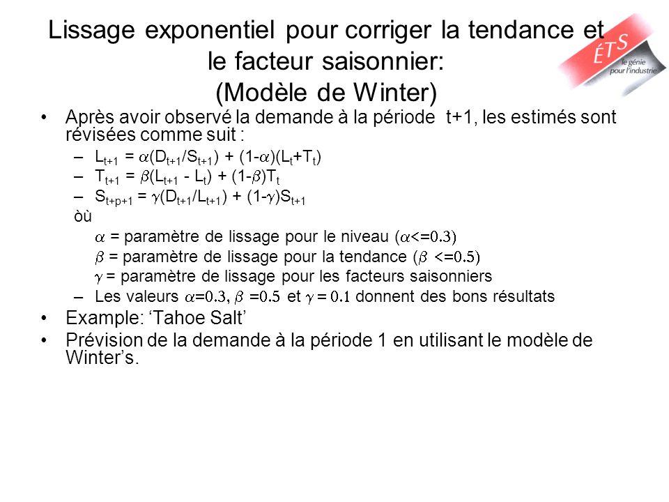 Lissage exponentiel pour corriger la tendance et le facteur saisonnier: (Modèle de Winter)