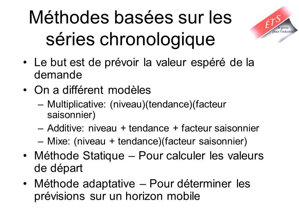 Méthodes basées sur les séries chronologique