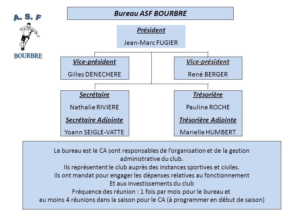 Bureau ASF BOURBRE Président Jean-Marc FUGIER Vice-président