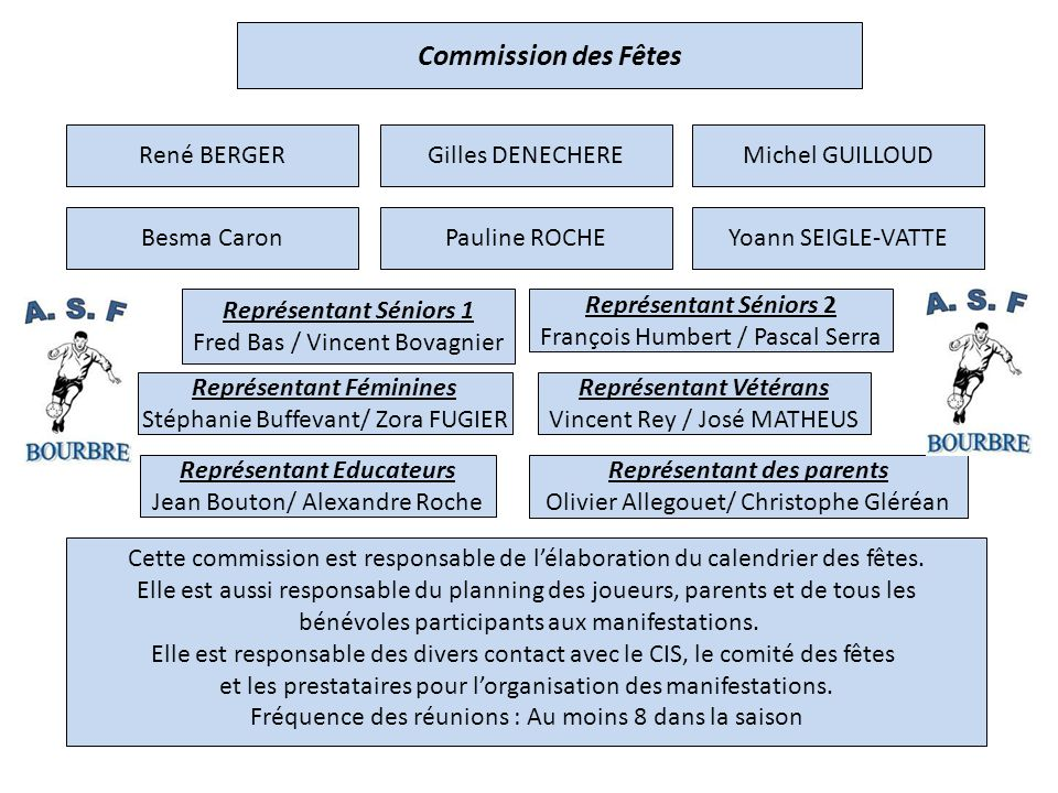 Commission des Fêtes René BERGER Gilles DENECHERE Michel GUILLOUD