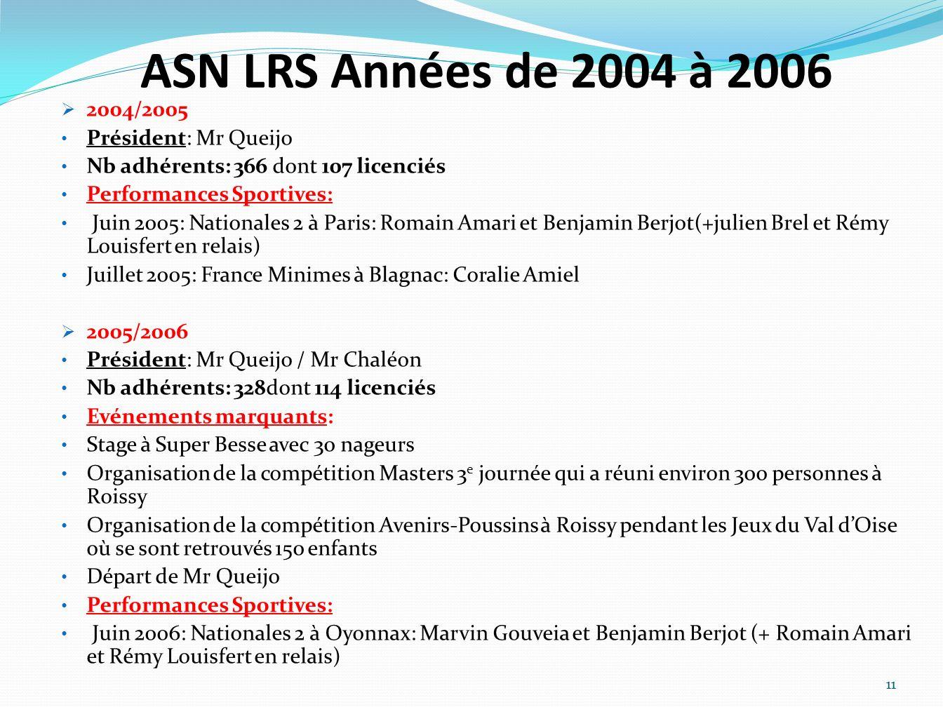 ASN LRS Années de 2004 à 2006 2004/2005 Président: Mr Queijo
