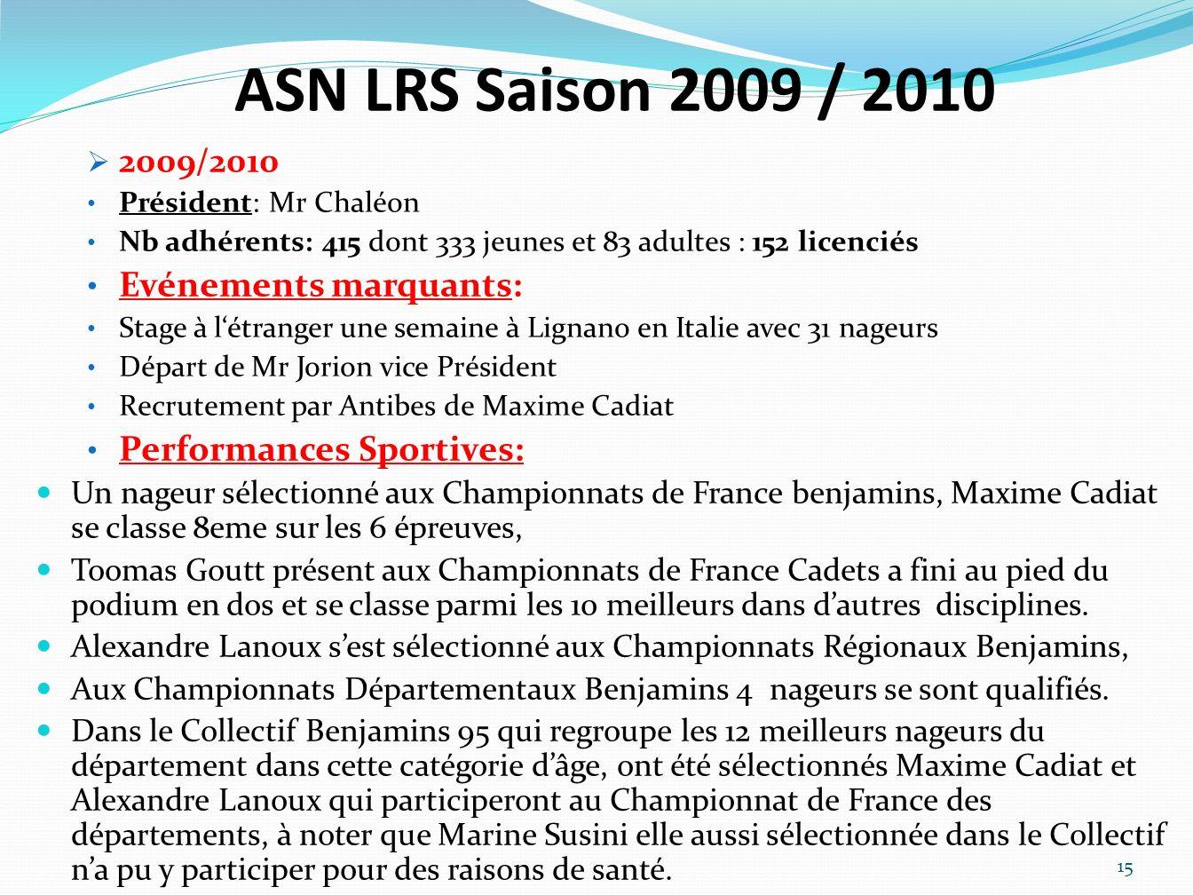 ASN LRS Saison 2009 / 2010 Evénements marquants: