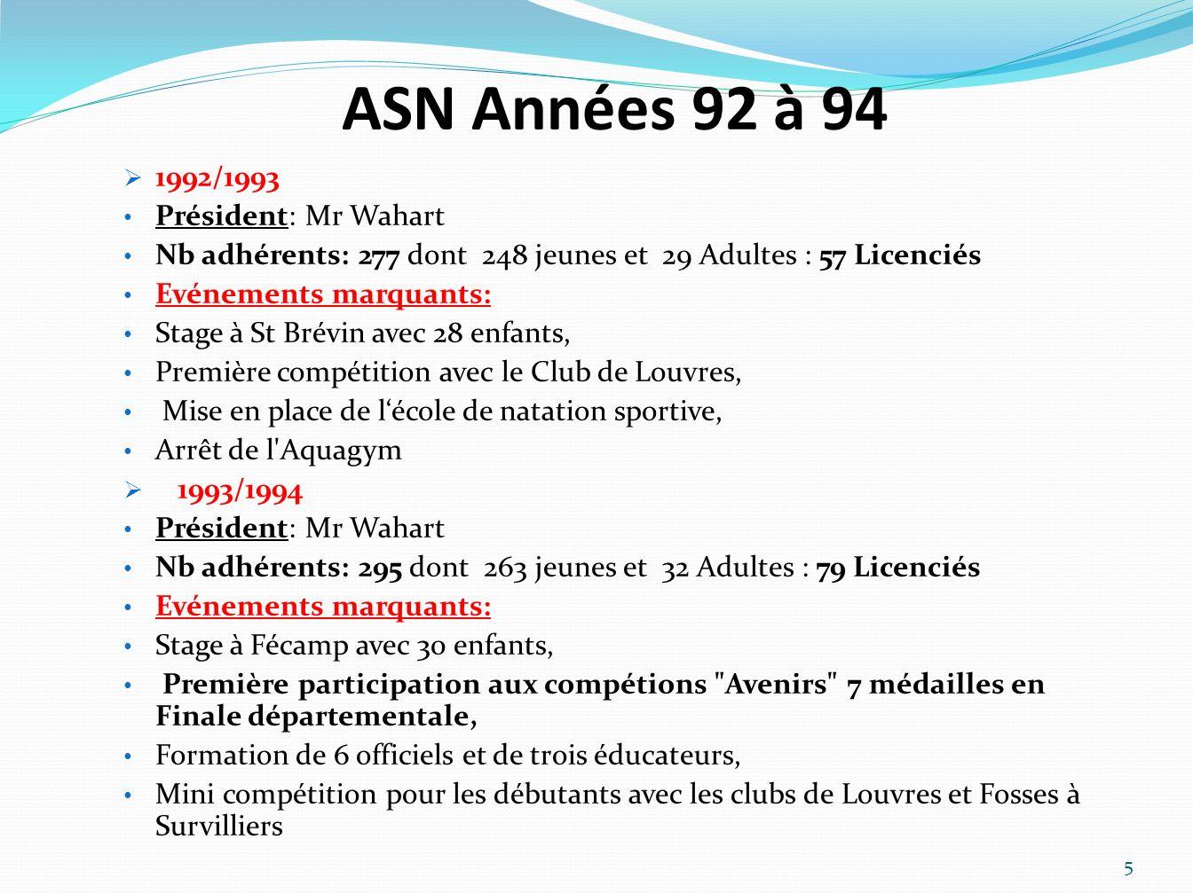 ASN Années 92 à 94 1992/1993 Président: Mr Wahart