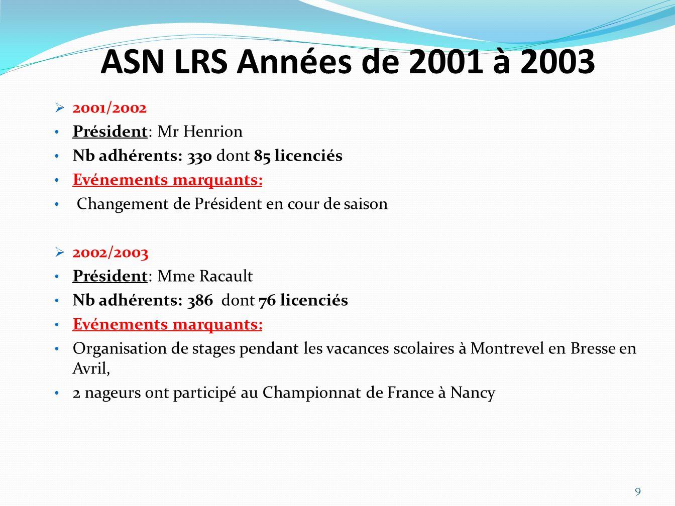 ASN LRS Années de 2001 à 2003 2001/2002 Président: Mr Henrion