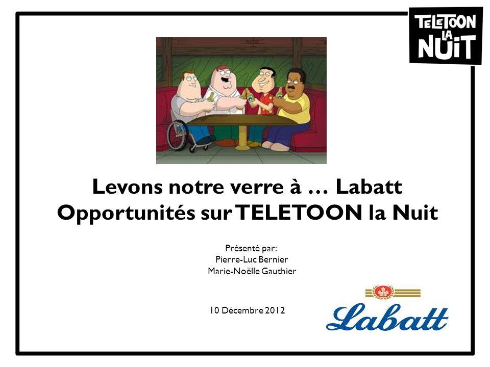 Levons notre verre à … Labatt Opportunités sur TELETOON la Nuit