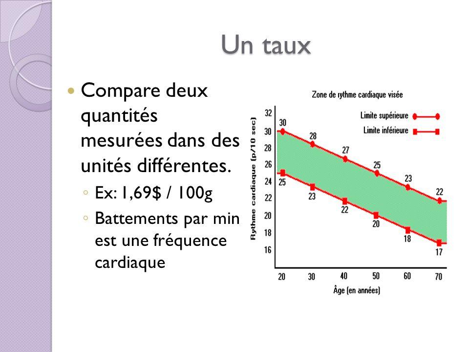 Un taux Compare deux quantités mesurées dans des unités différentes.