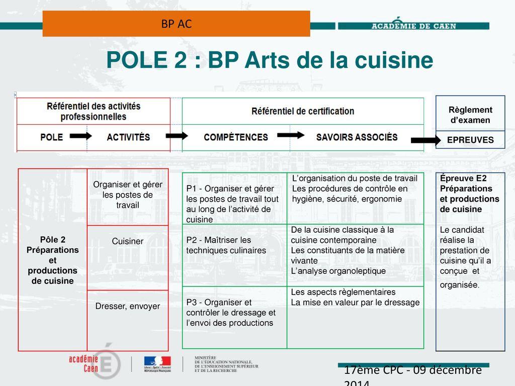 Bp arts de la cuisine bp arts du service et commercialisation en restauration arr t du 7 - Organisation du travail en cuisine ...