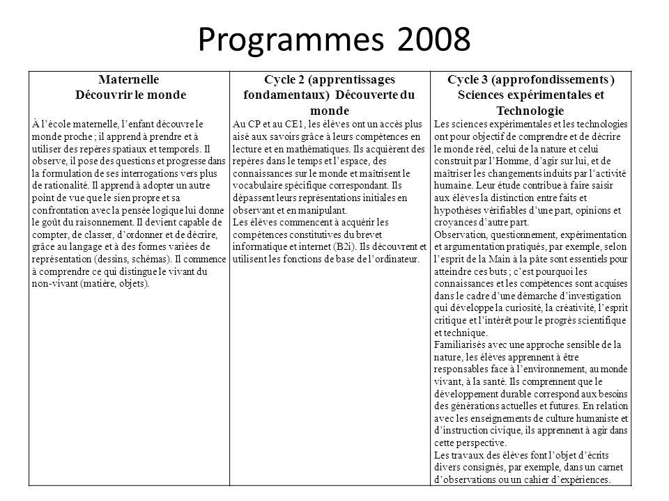 Programmes 2008 Maternelle Découvrir le monde