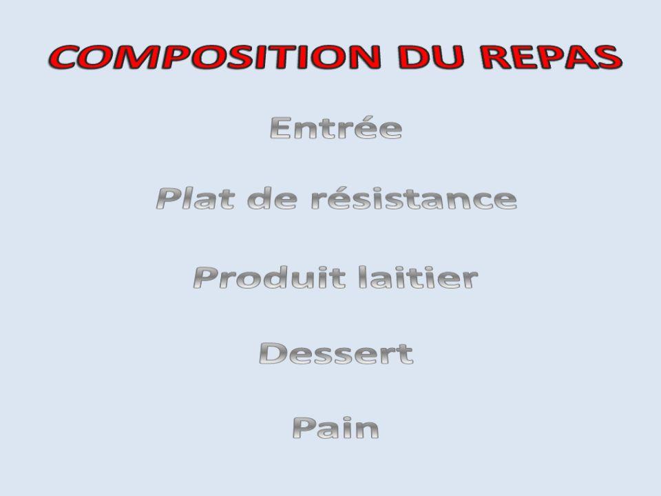 COMPOSITION DU REPAS Entrée Plat de résistance Produit laitier Dessert