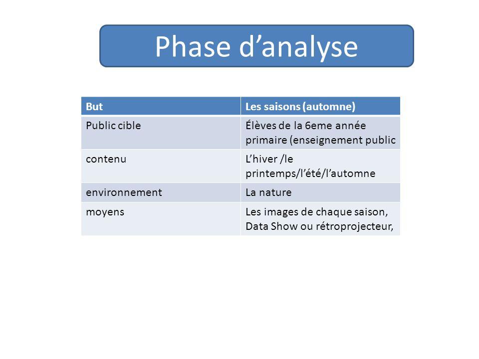 Phase d'analyse But Les saisons (automne) Public cible