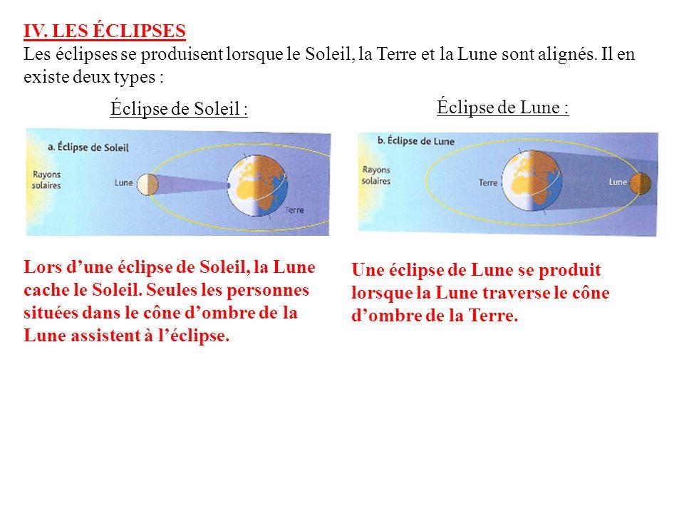 IV. LES ÉCLIPSES Les éclipses se produisent lorsque le Soleil, la Terre et la Lune sont alignés. Il en existe deux types :
