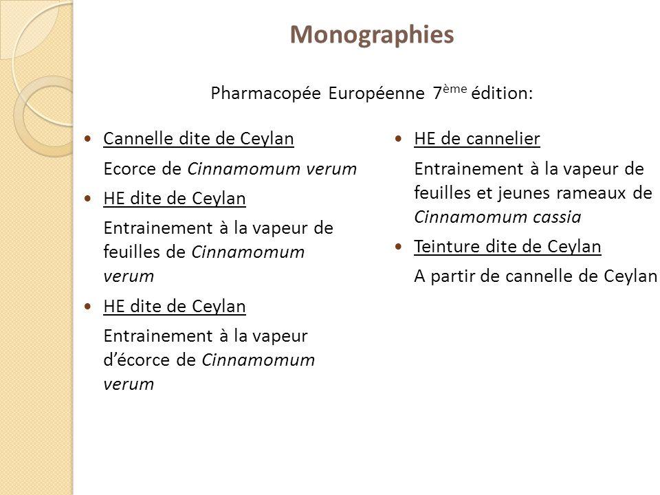Monographies Pharmacopée Européenne 7ème édition: