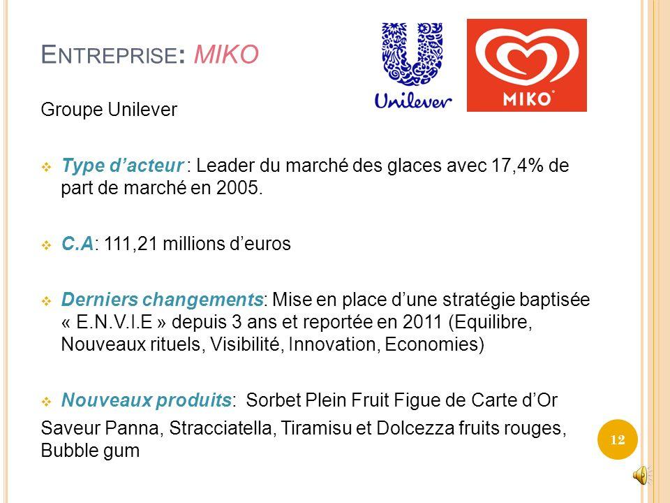 Entreprise: MIKO Groupe Unilever