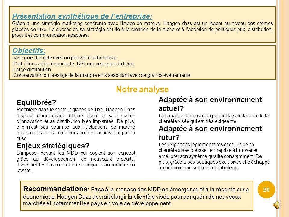 Notre analyse Présentation synthétique de l'entreprise: Objectifs: