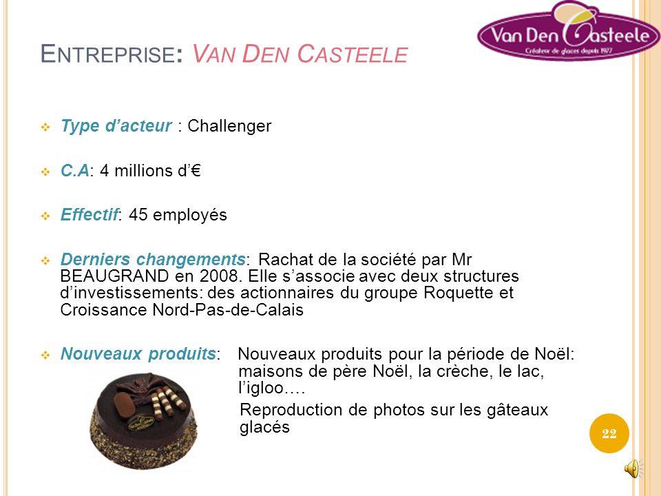 Entreprise: Van Den Casteele