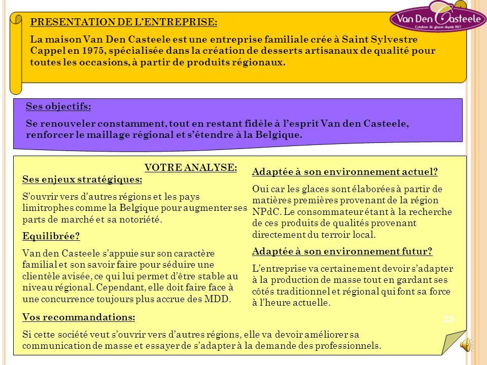 PRESENTATION DE L'ENTREPRISE: