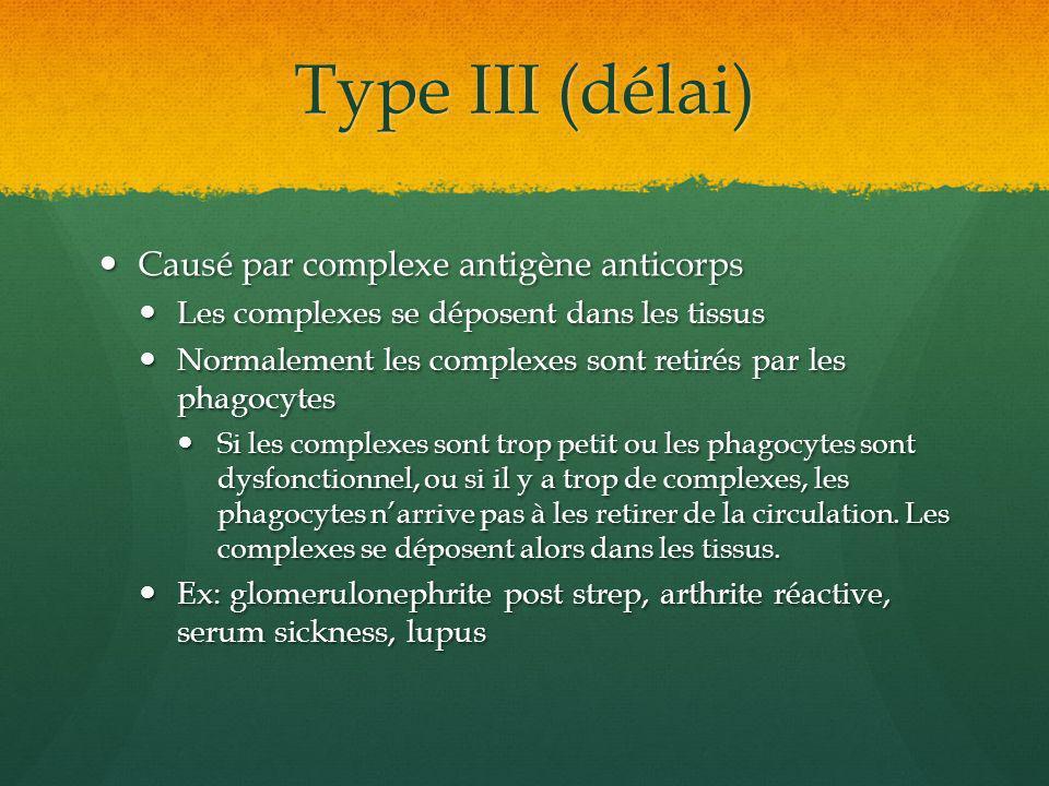 Type III (délai) Causé par complexe antigène anticorps