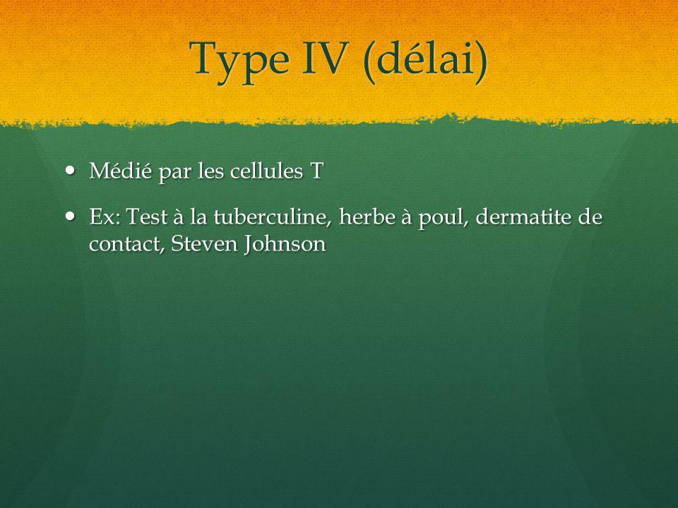 Type IV (délai) Médié par les cellules T