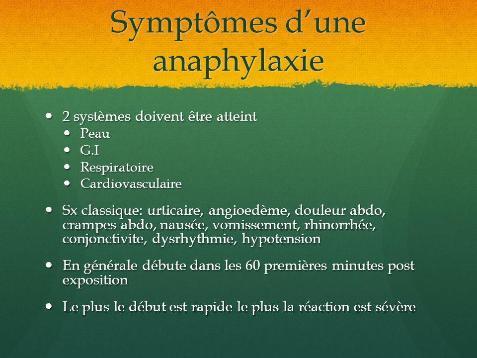 Symptômes d'une anaphylaxie