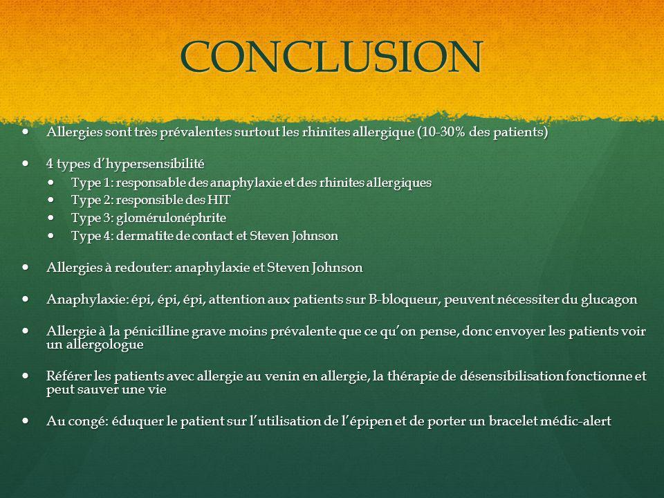 CONCLUSION Allergies sont très prévalentes surtout les rhinites allergique (10-30% des patients) 4 types d'hypersensibilité.