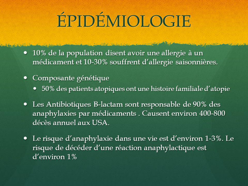 ÉPIDÉMIOLOGIE 10% de la population disent avoir une allergie à un médicament et 10-30% souffrent d'allergie saisonnières.