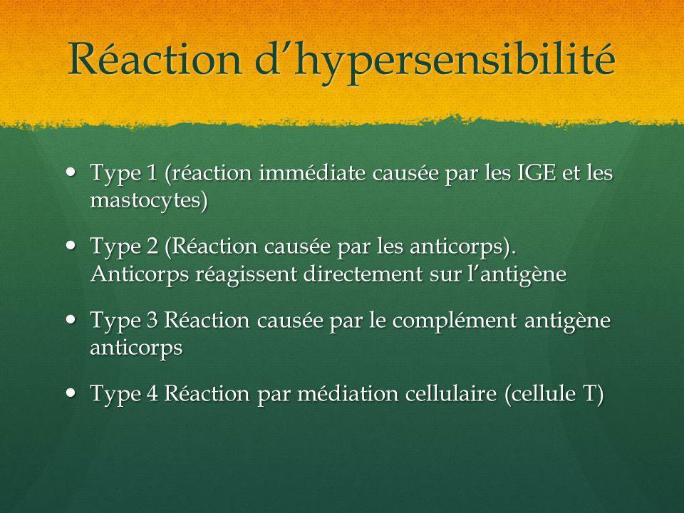 Réaction d'hypersensibilité