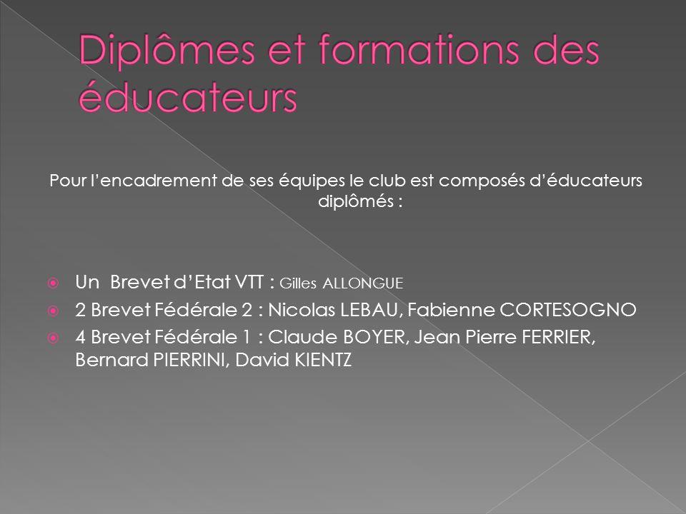 Diplômes et formations des éducateurs