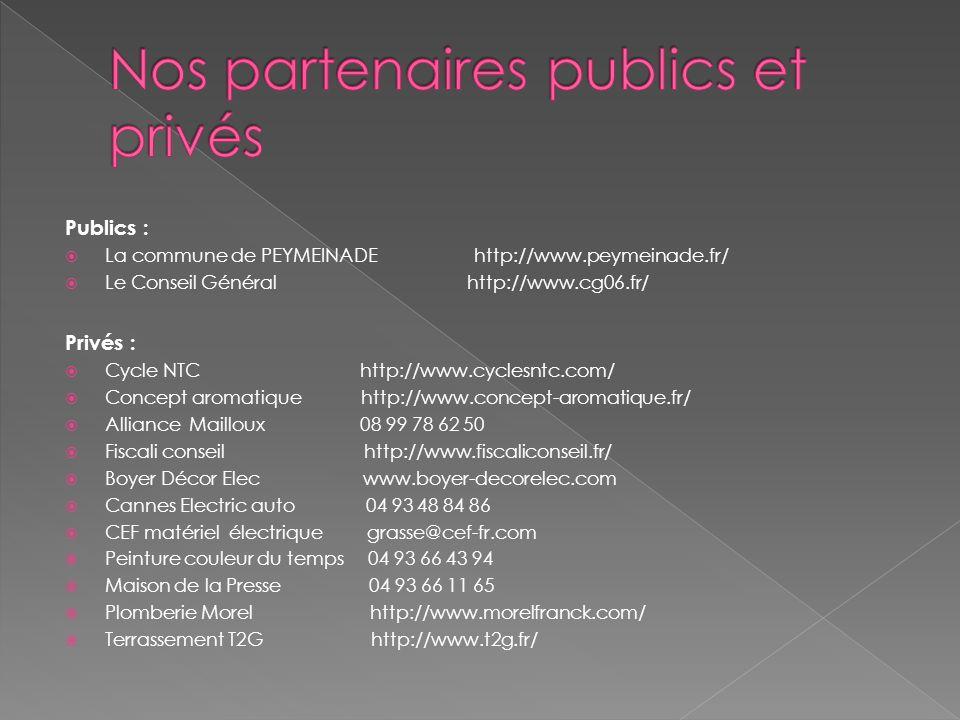 Nos partenaires publics et privés