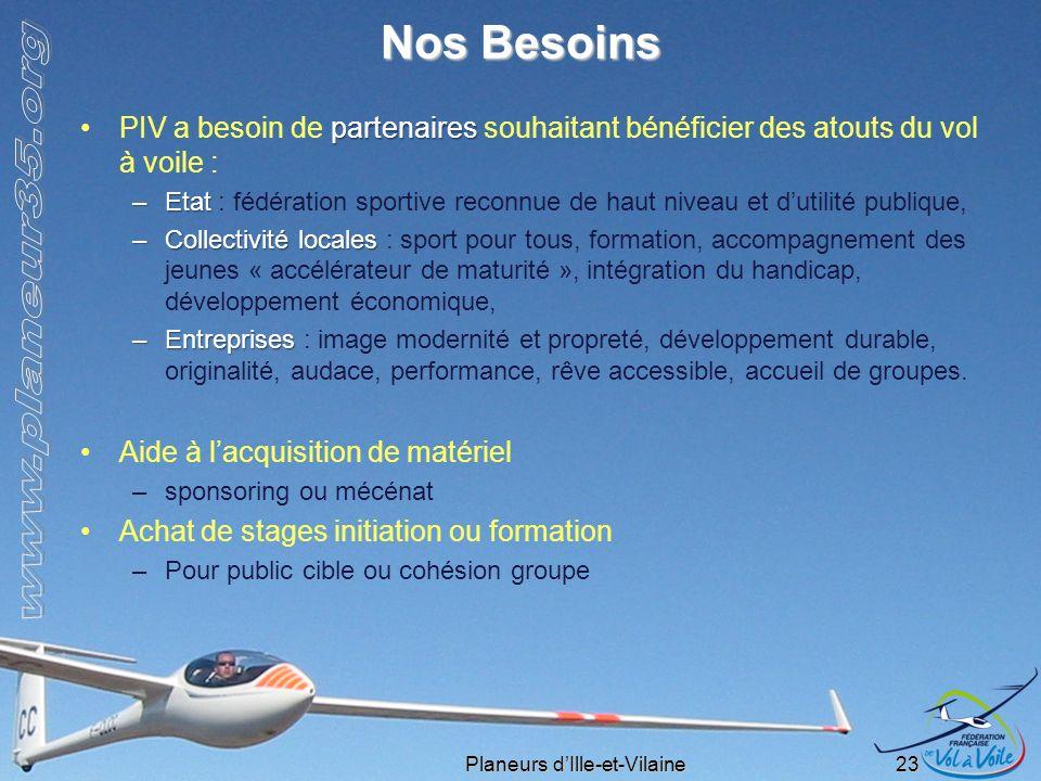 Nos Besoins PIV a besoin de partenaires souhaitant bénéficier des atouts du vol à voile :