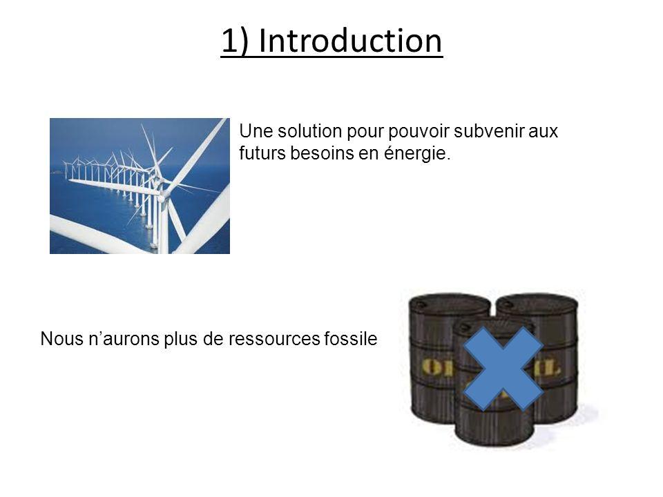 1) Introduction Une solution pour pouvoir subvenir aux futurs besoins en énergie.