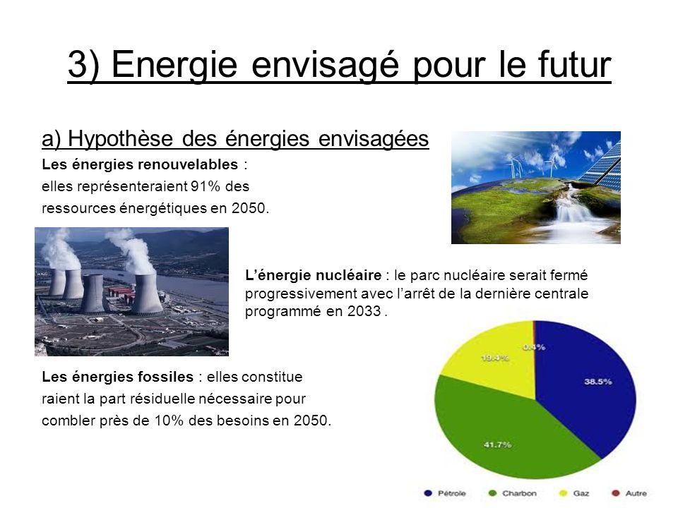 3) Energie envisagé pour le futur